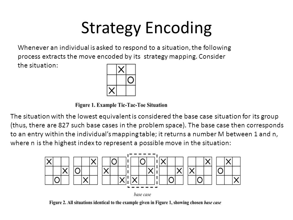 Strategy Encoding