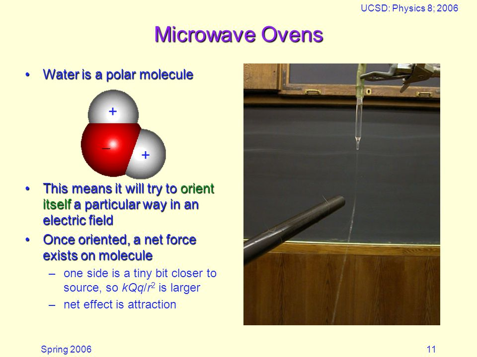 Microwave Ovens +  + Water is a polar molecule