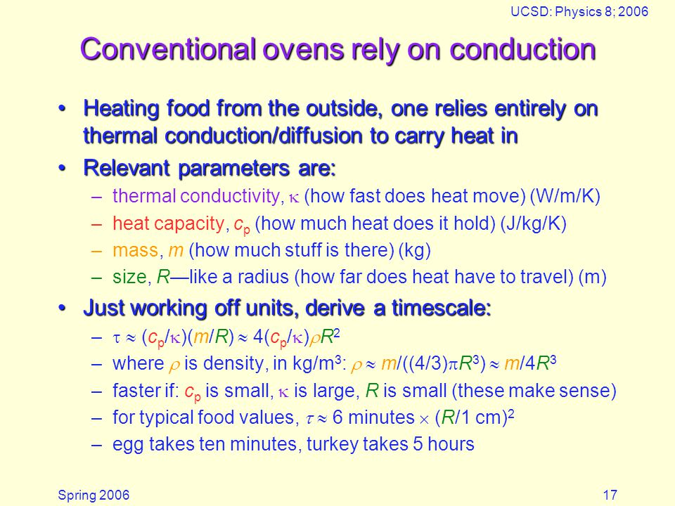 Conventional ovens rely on conduction