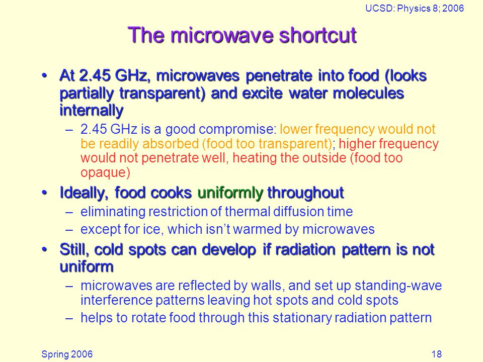 The microwave shortcut