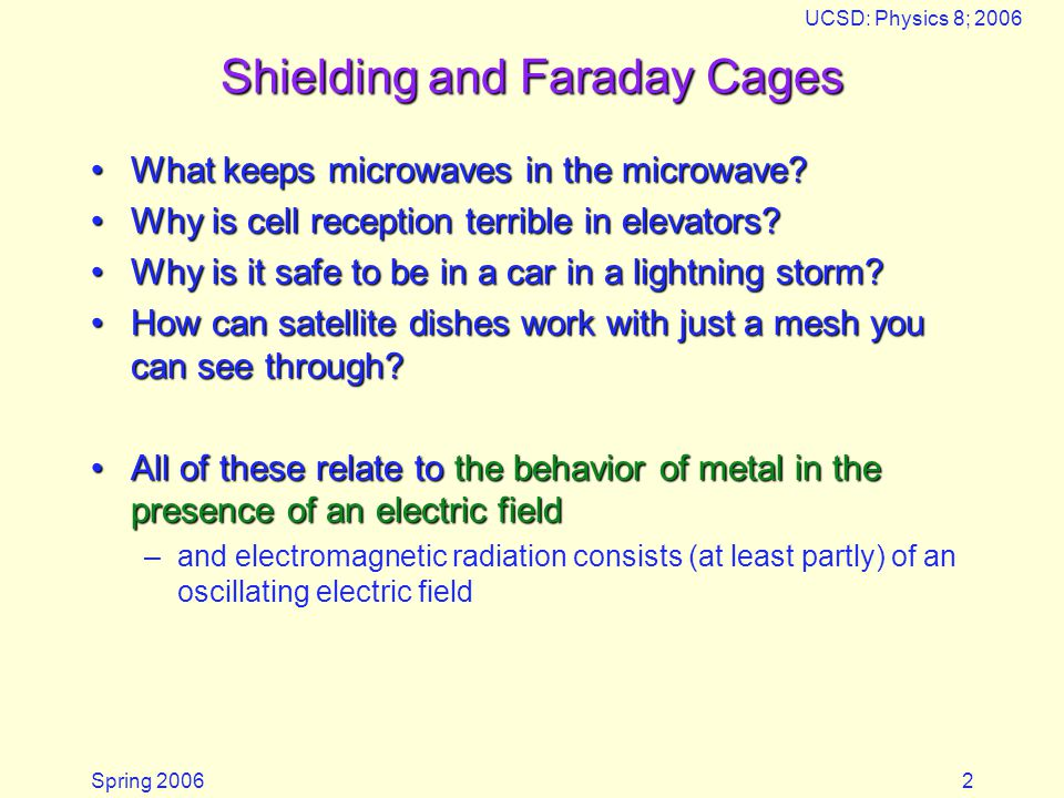 Shielding and Faraday Cages