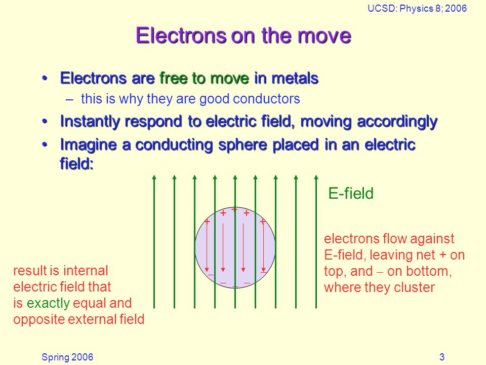 Electrons on the move Electrons are free to move in metals