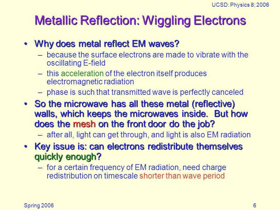 Metallic Reflection: Wiggling Electrons