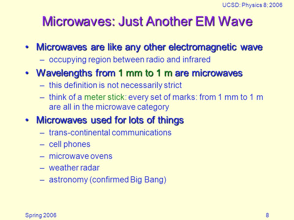 Microwaves: Just Another EM Wave