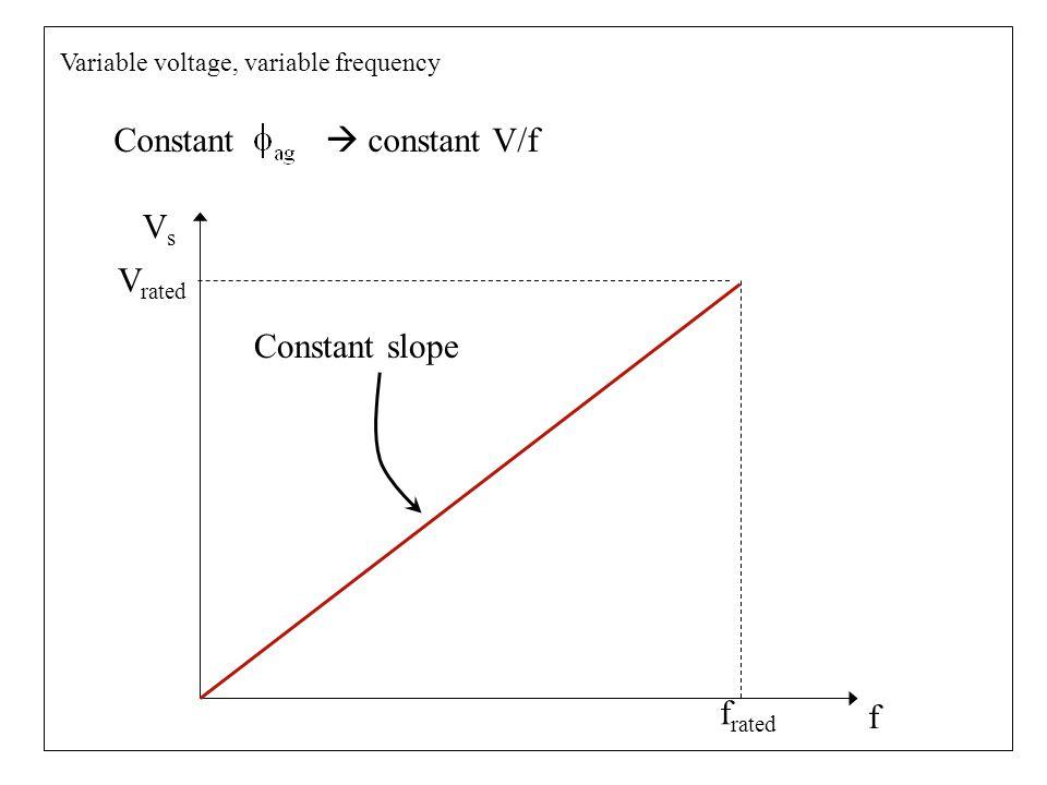 Constant  constant V/f