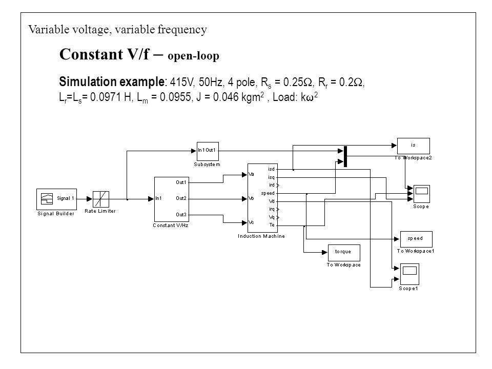 Constant V/f – open-loop