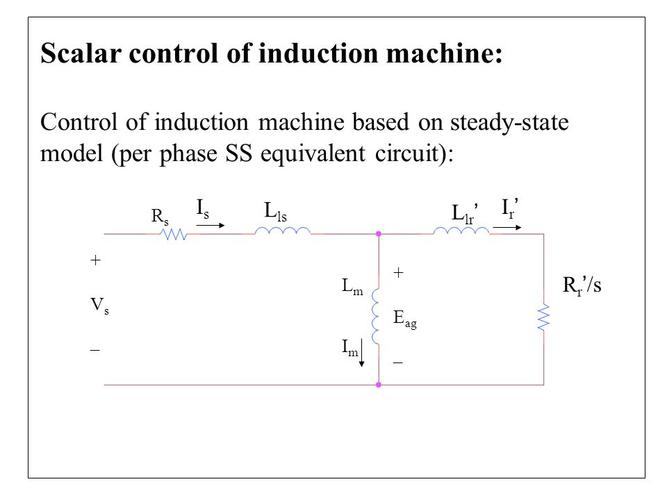 Scalar control of induction machine: Control of induction machine based on steady-state model (per phase SS equivalent circuit):