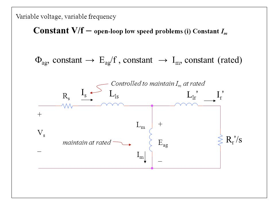 Constant V/f – open-loop low speed problems (i) Constant Im