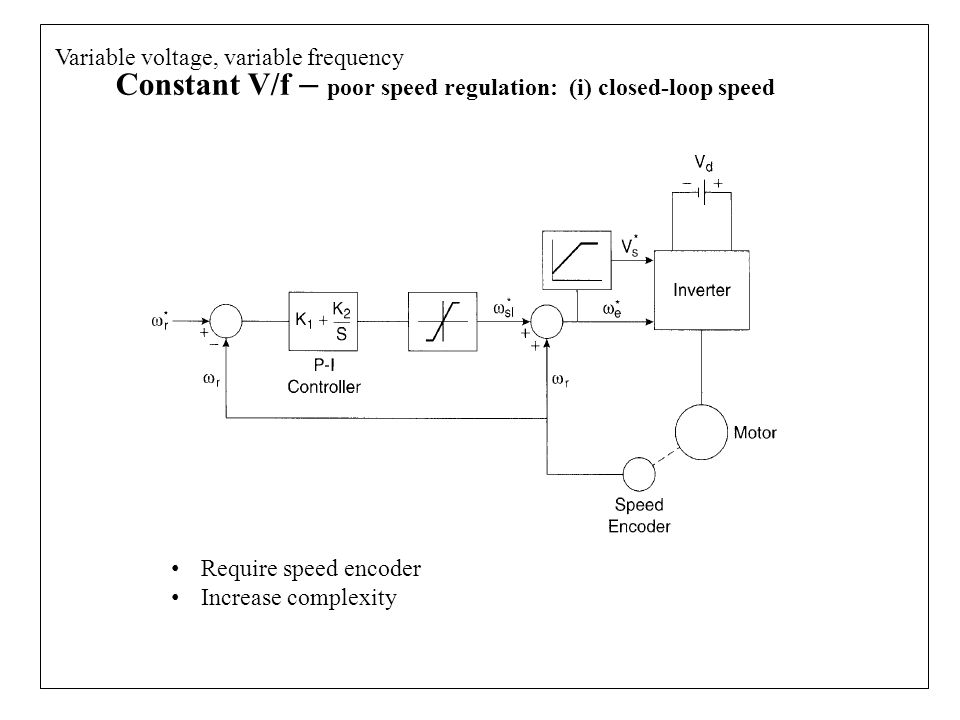 Constant V/f – poor speed regulation: (i) closed-loop speed