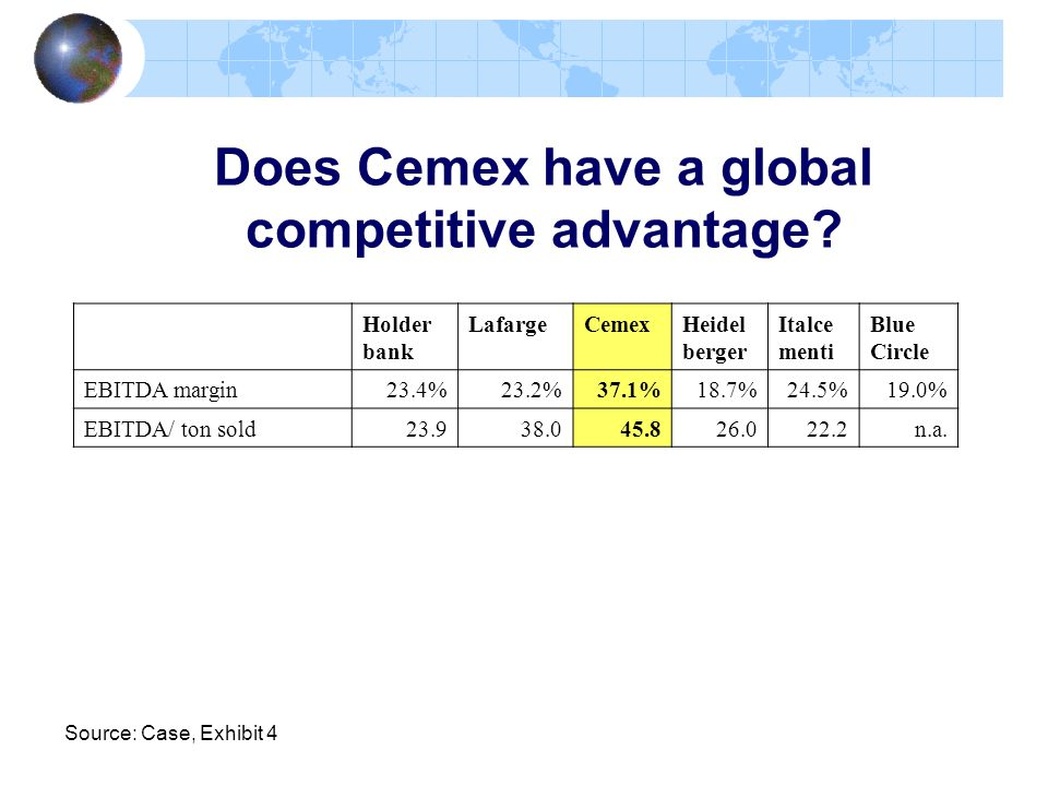 Does Cemex have a global competitive advantage