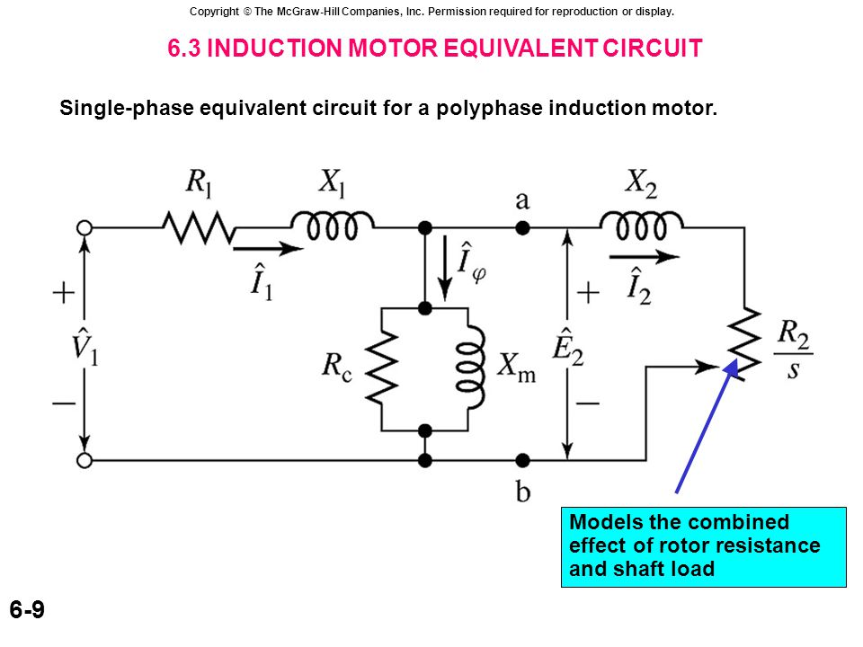 6.3 INDUCTION MOTOR EQUIVALENT CIRCUIT