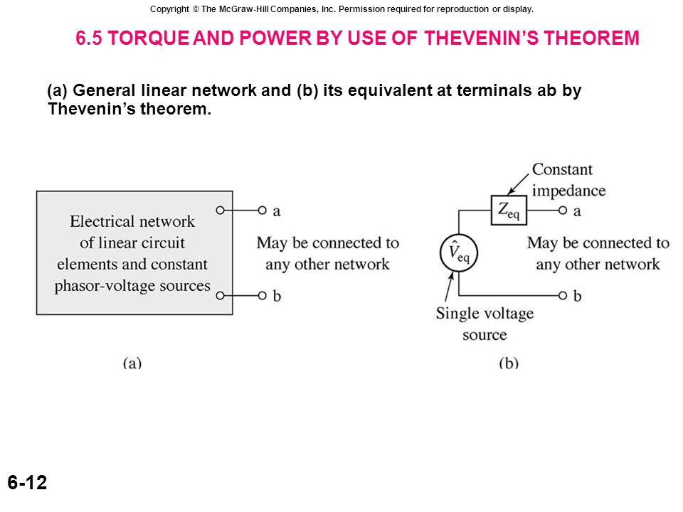 6.5 TORQUE AND POWER BY USE OF THEVENIN'S THEOREM