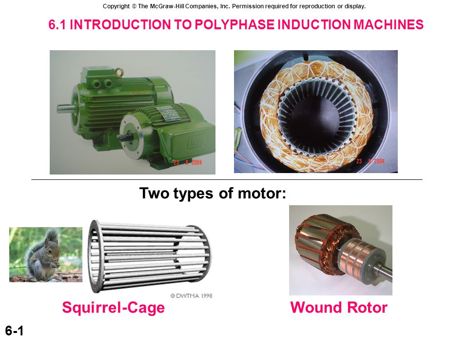 6.1 INTRODUCTION TO POLYPHASE INDUCTION MACHINES