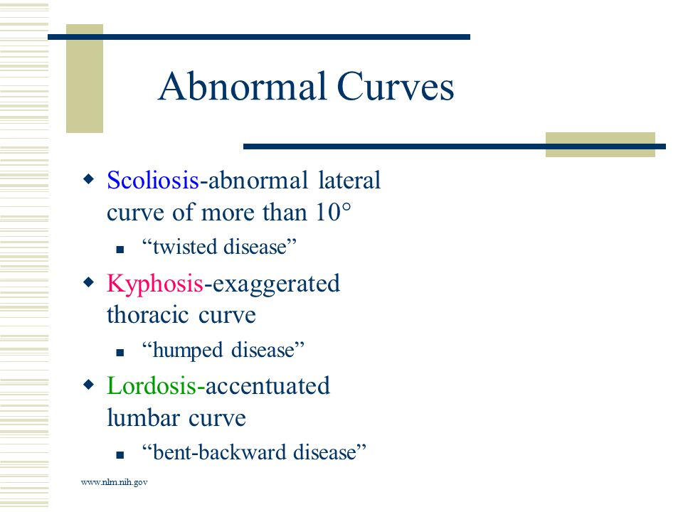 Abnormal Curves Scoliosis-abnormal lateral curve of more than 10°