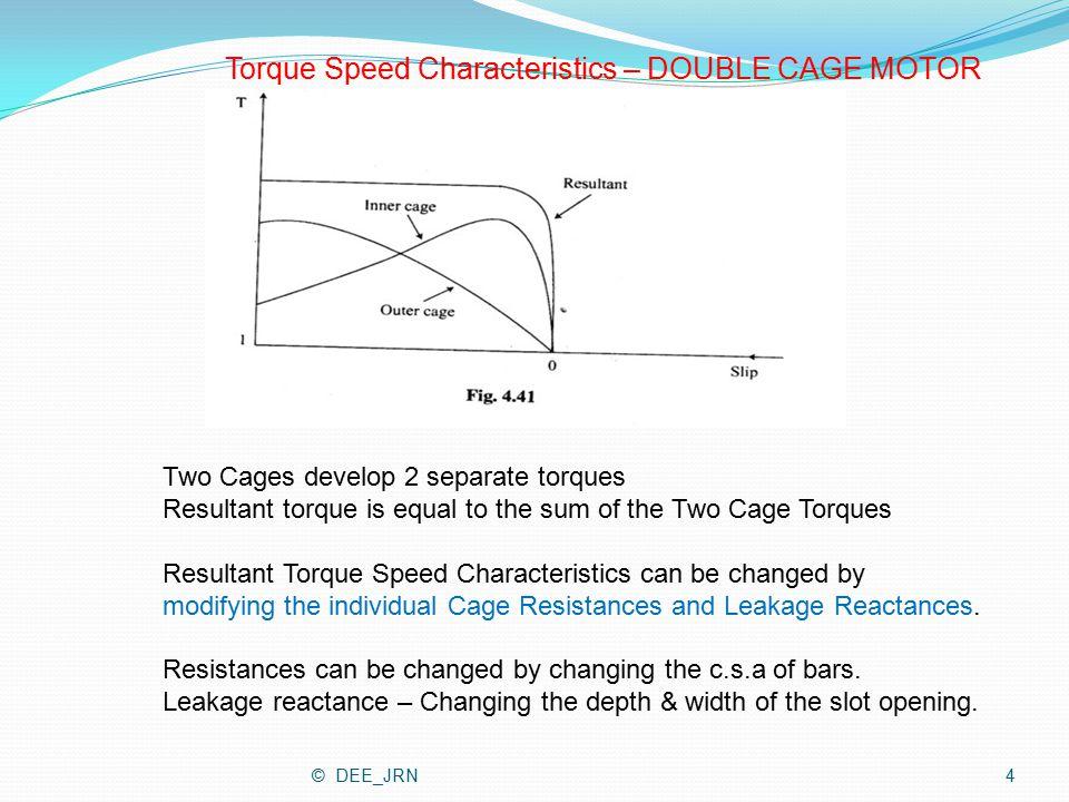 Torque Speed Characteristics – DOUBLE CAGE MOTOR