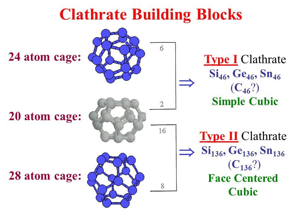 Clathrate Building Blocks
