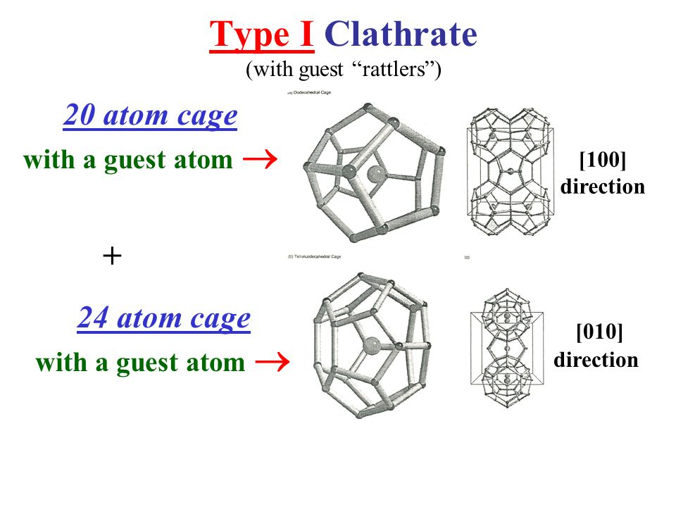 Type I Clathrate (with guest rattlers )