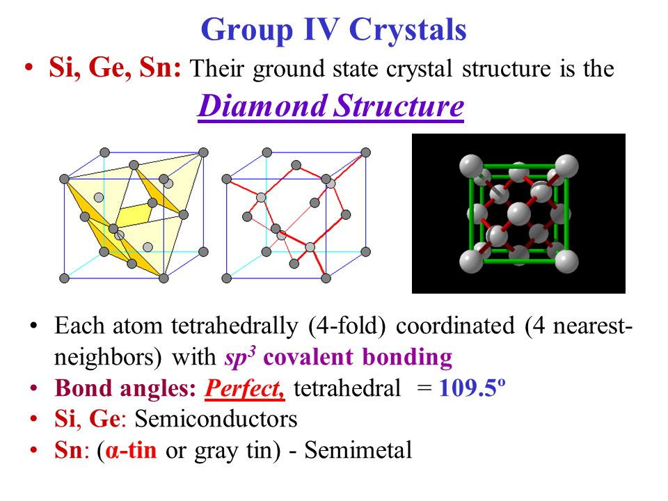 Group IV Crystals Diamond Structure
