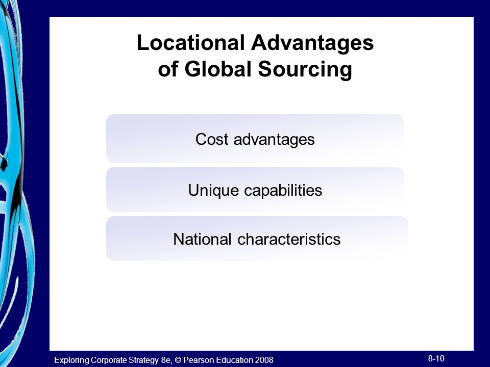 Locational Advantages of Global Sourcing