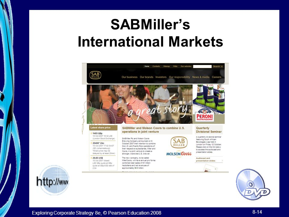 SABMiller's International Markets