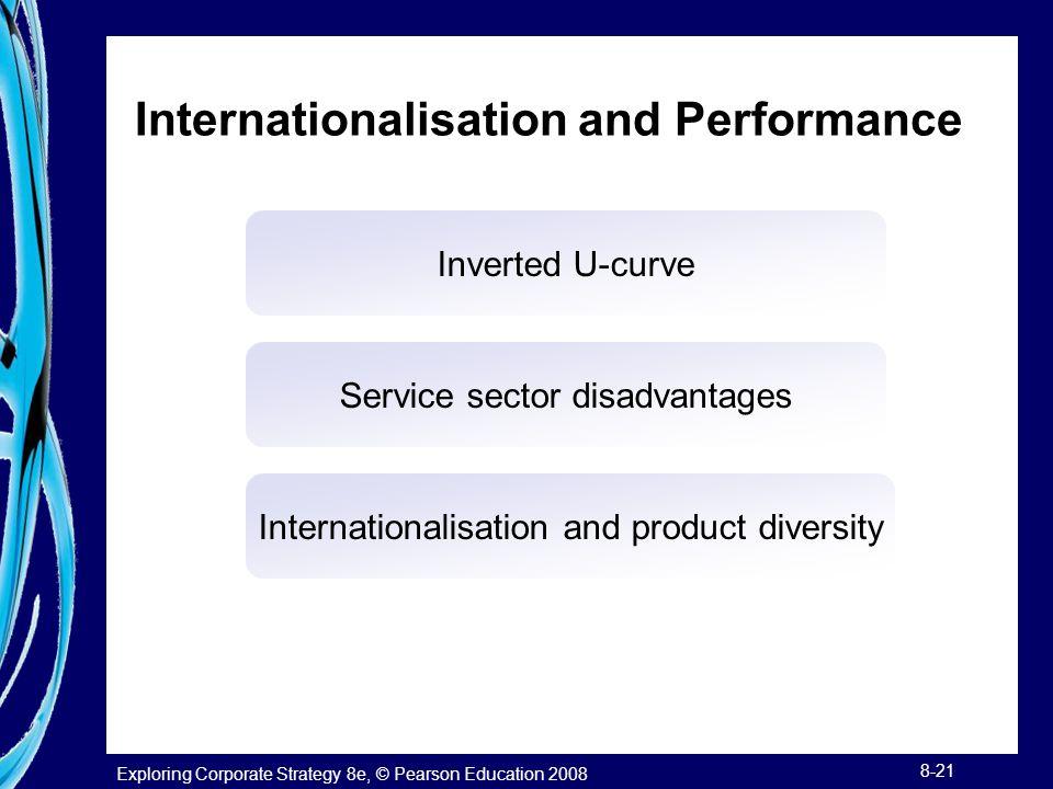 Internationalisation and Performance