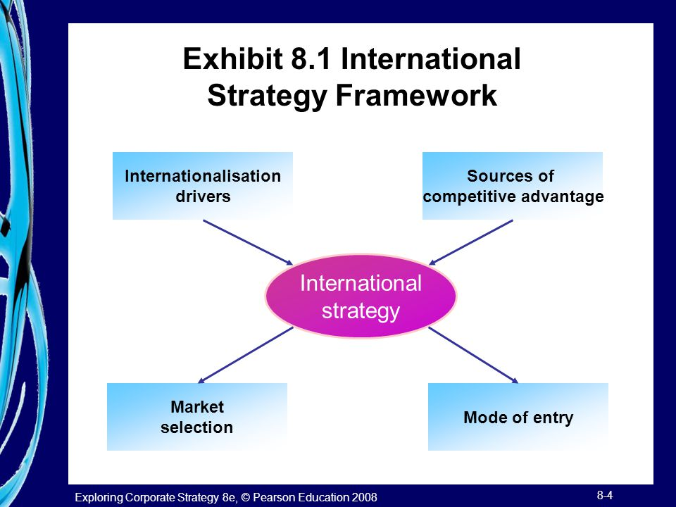an overview of international strategy The international integrated reporting council (iirc)  strategy to respond to its external environment and  wwwtheiircorg the international  framework 2.