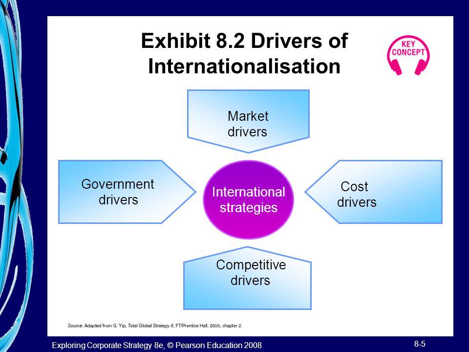 Exhibit 8.2 Drivers of Internationalisation