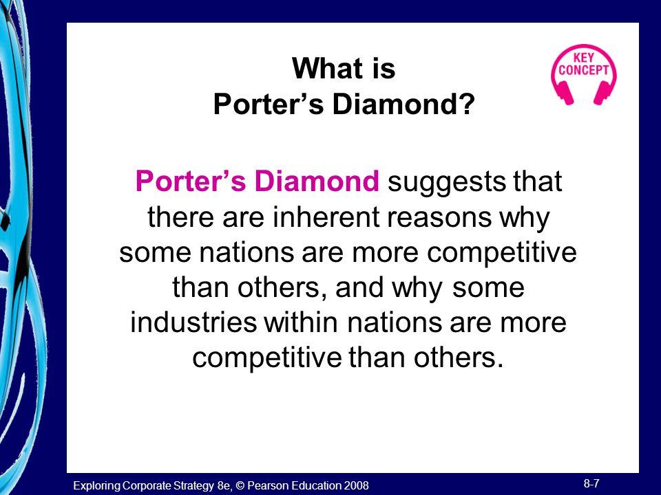 What is Porter's Diamond