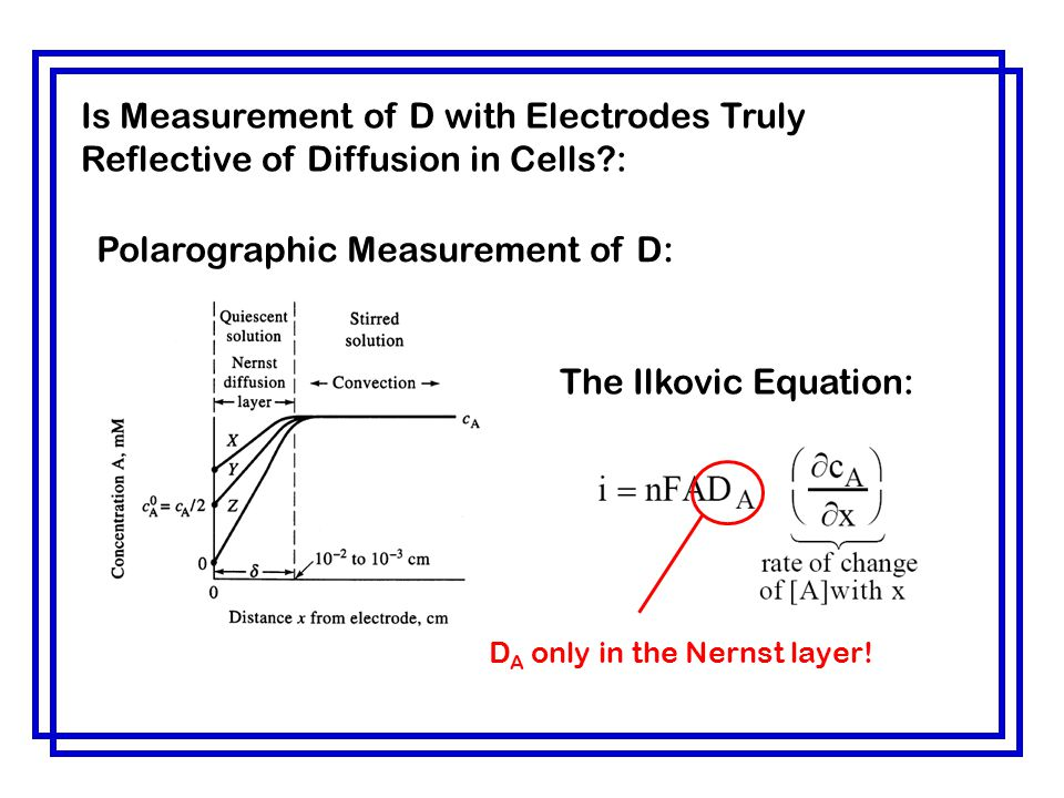 Polarographic Measurement of D: