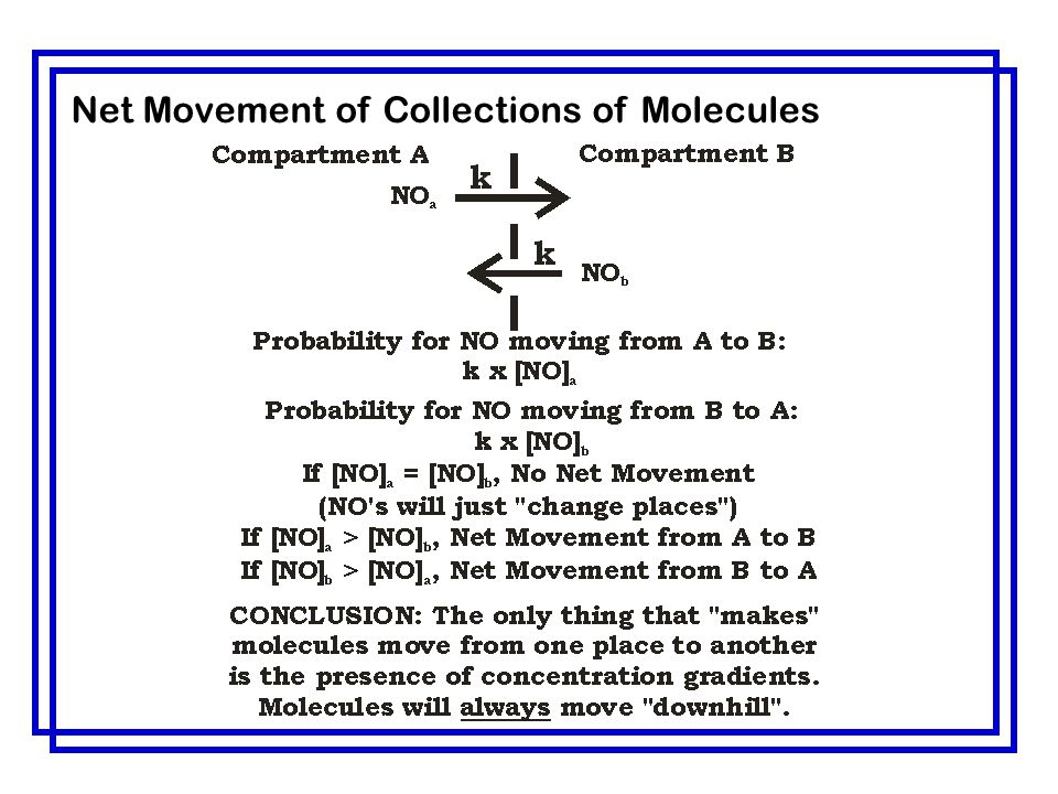 Net Movement of Collections of Molecules