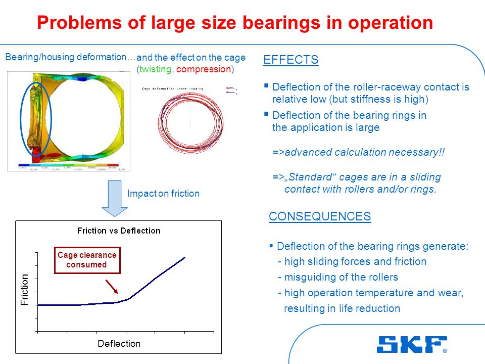 Reducing high bearing friction by modelling
