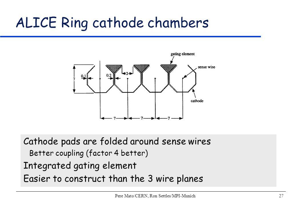 ALICE Ring cathode chambers