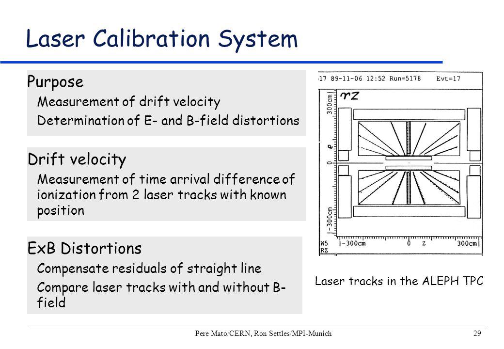 Laser Calibration System