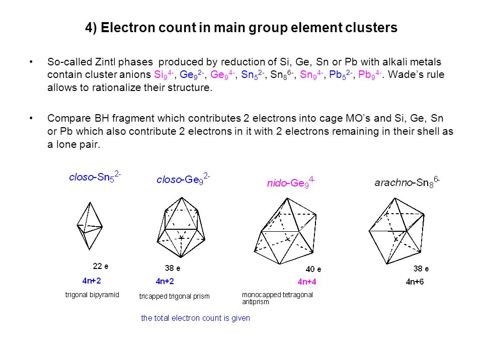4) Electron count in main group element clusters