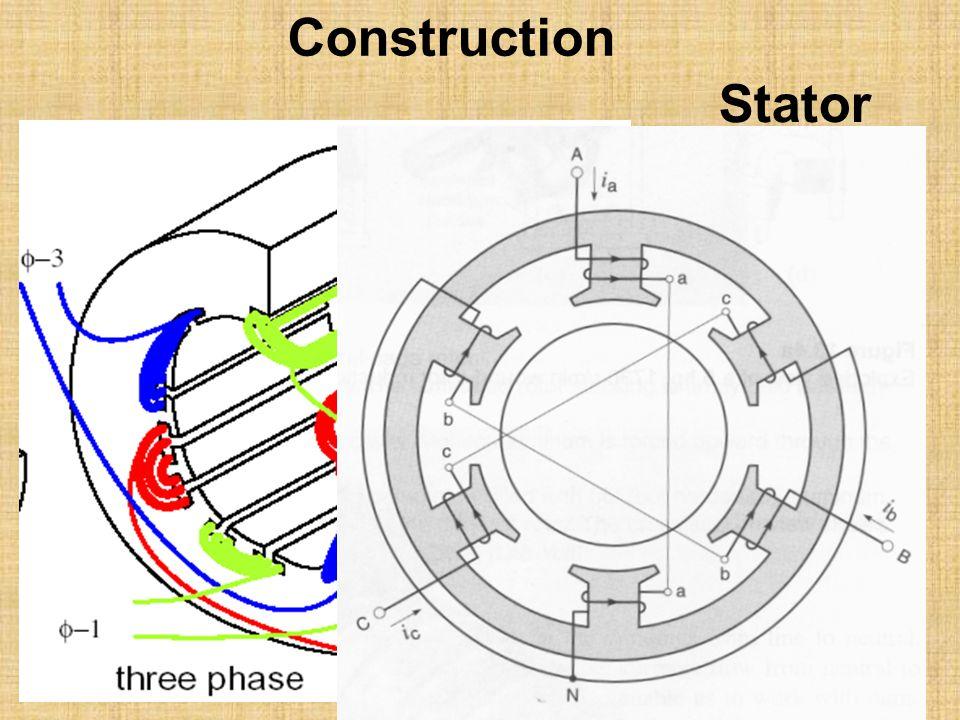 Construction Stator