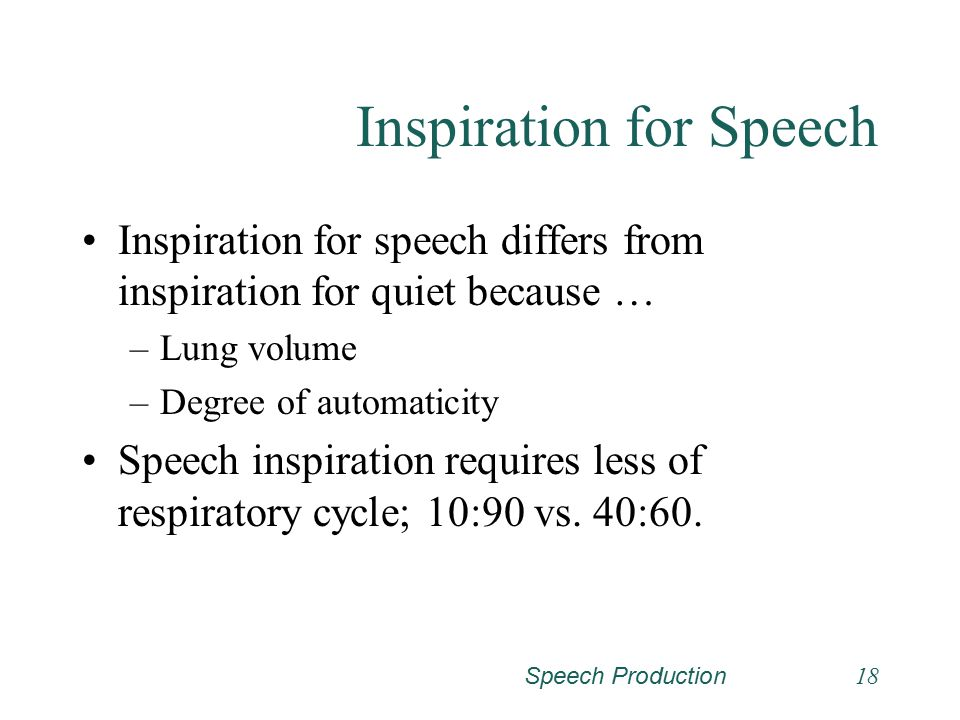 Inspiration for Speech