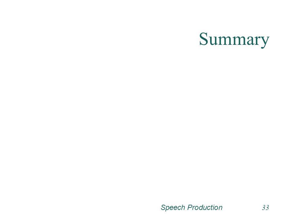 Summary Speech Production