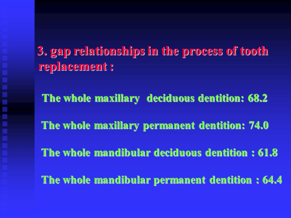 3. gap relationships in the process of tooth replacement :