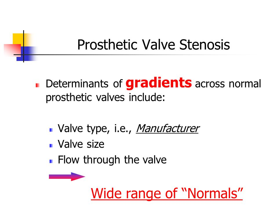 Prosthetic Valve Stenosis
