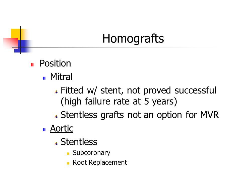 Homografts Position Mitral