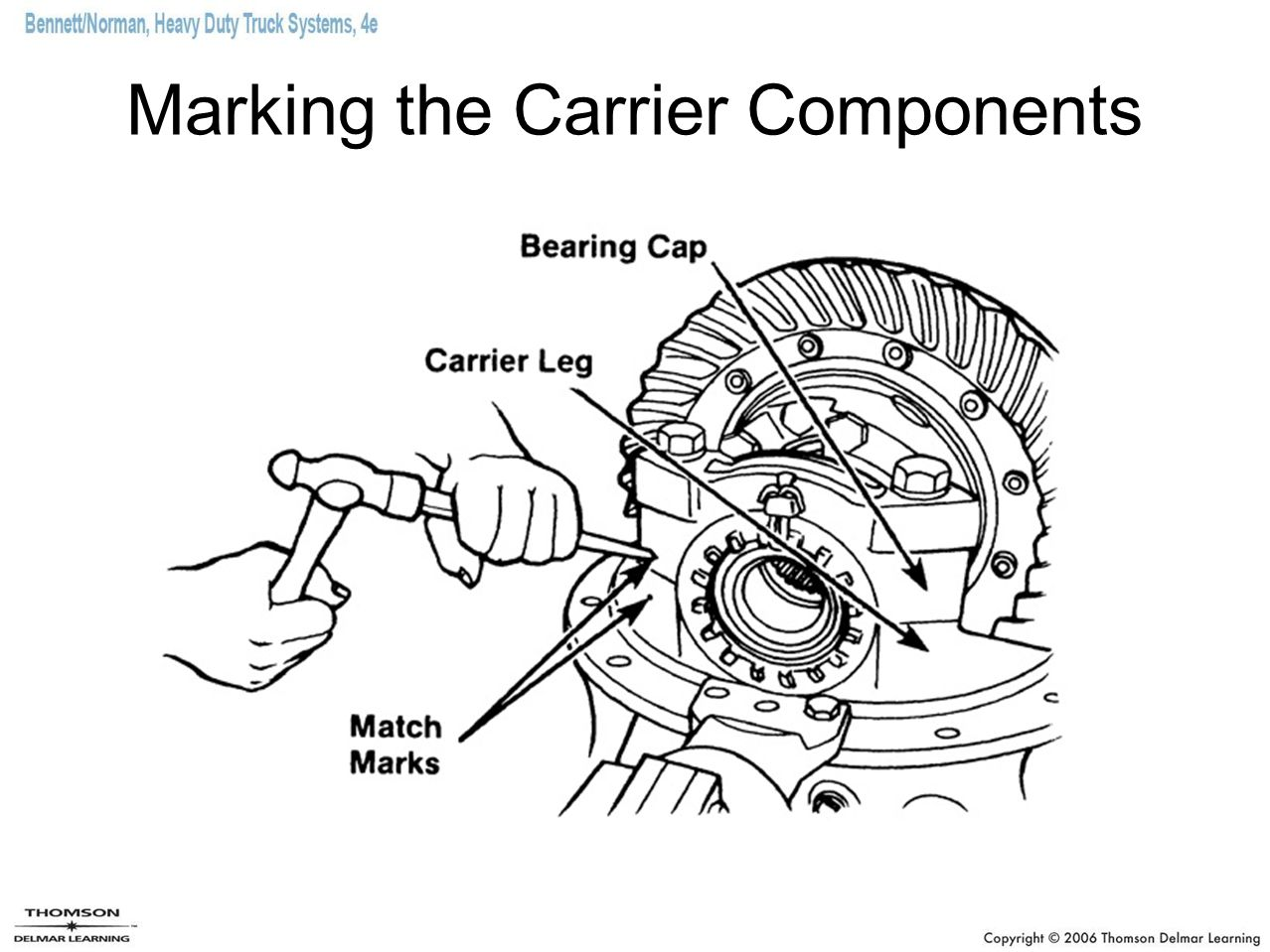 Marking the Carrier Components
