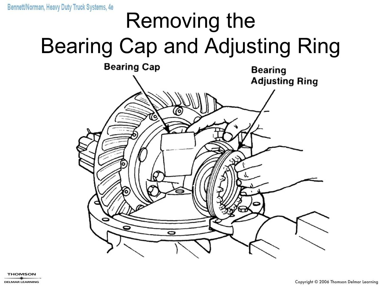Removing the Bearing Cap and Adjusting Ring