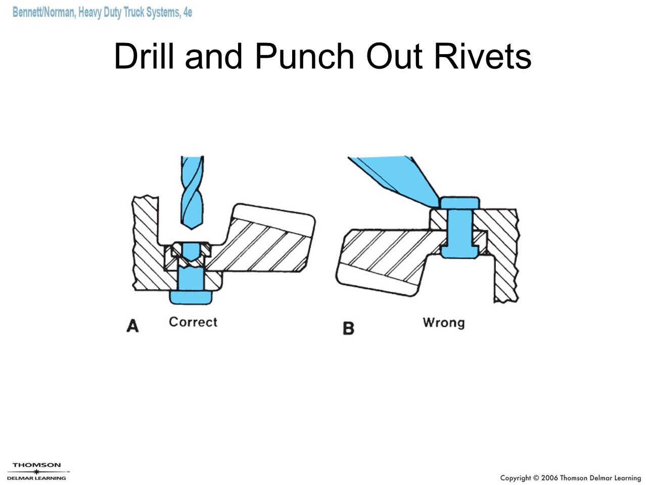 Drill and Punch Out Rivets