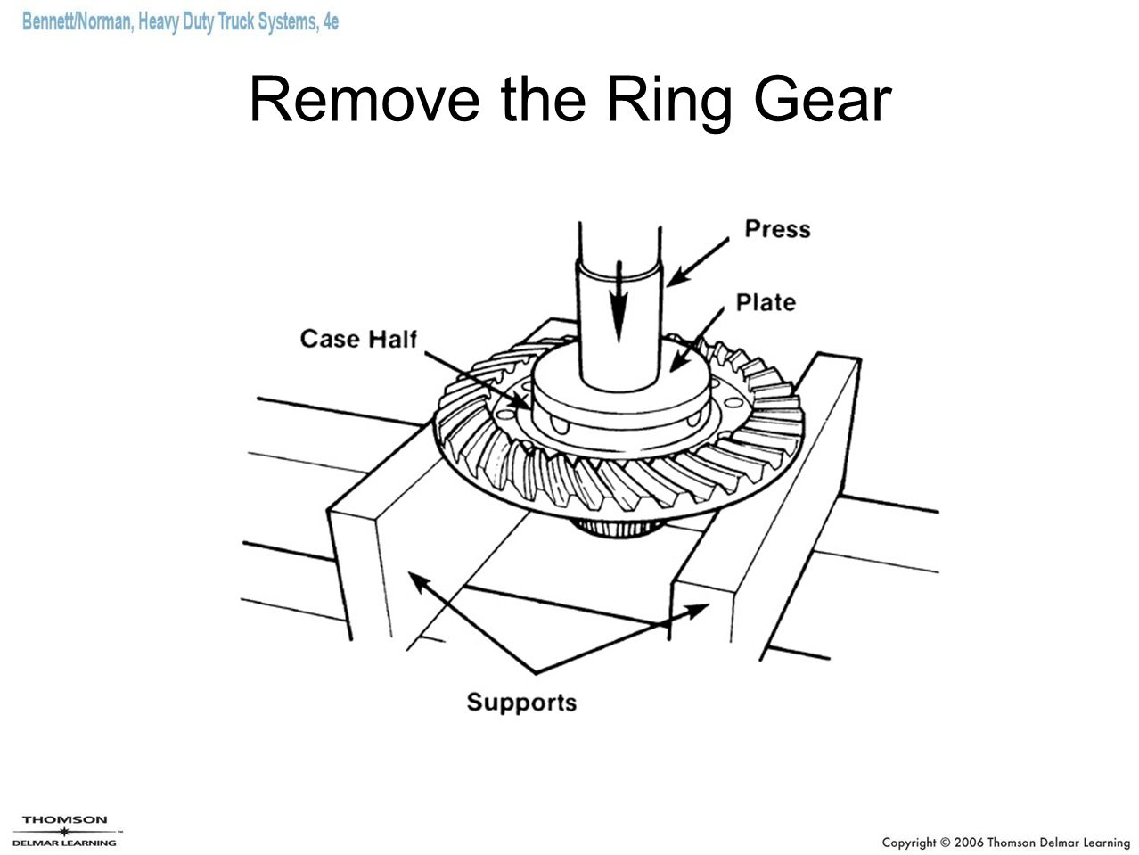 Remove the Ring Gear