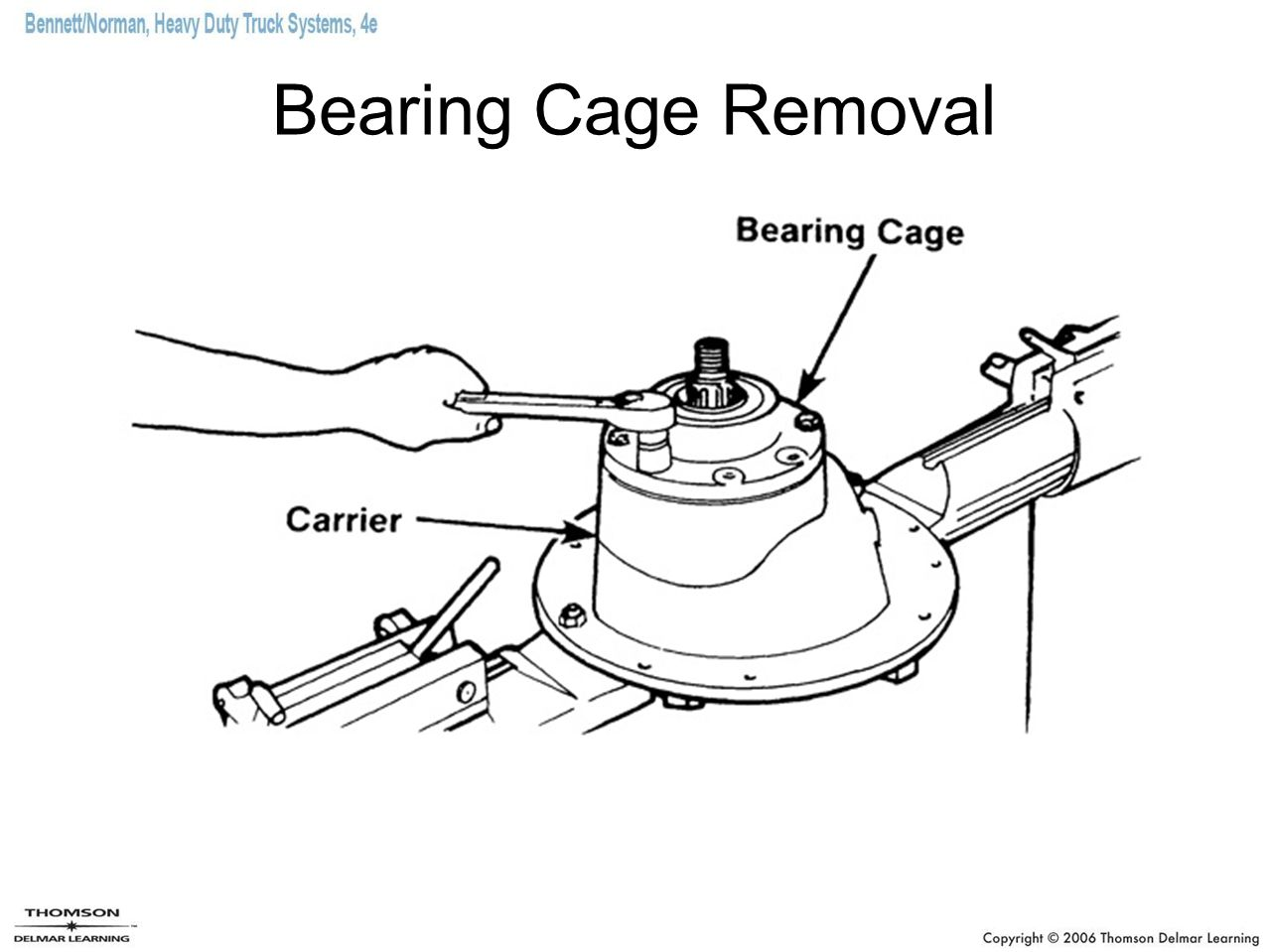 Bearing Cage Removal