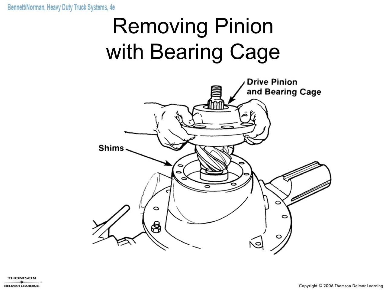 Removing Pinion with Bearing Cage