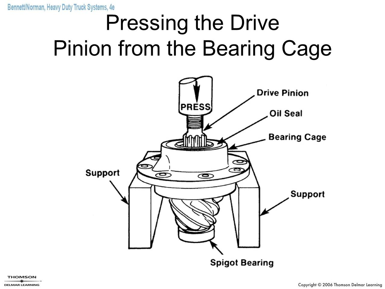 Pressing the Drive Pinion from the Bearing Cage