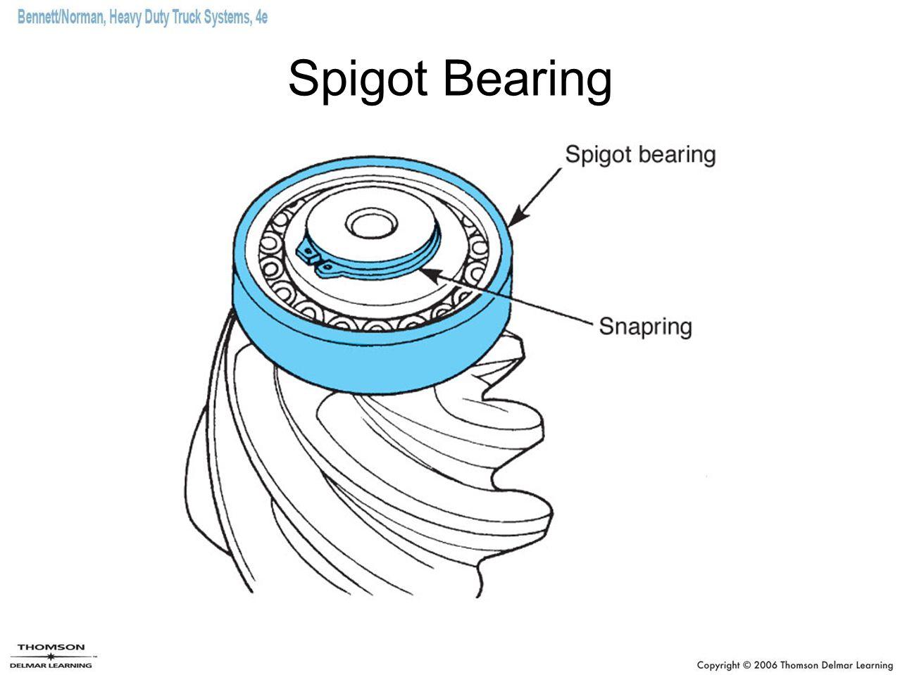Spigot Bearing