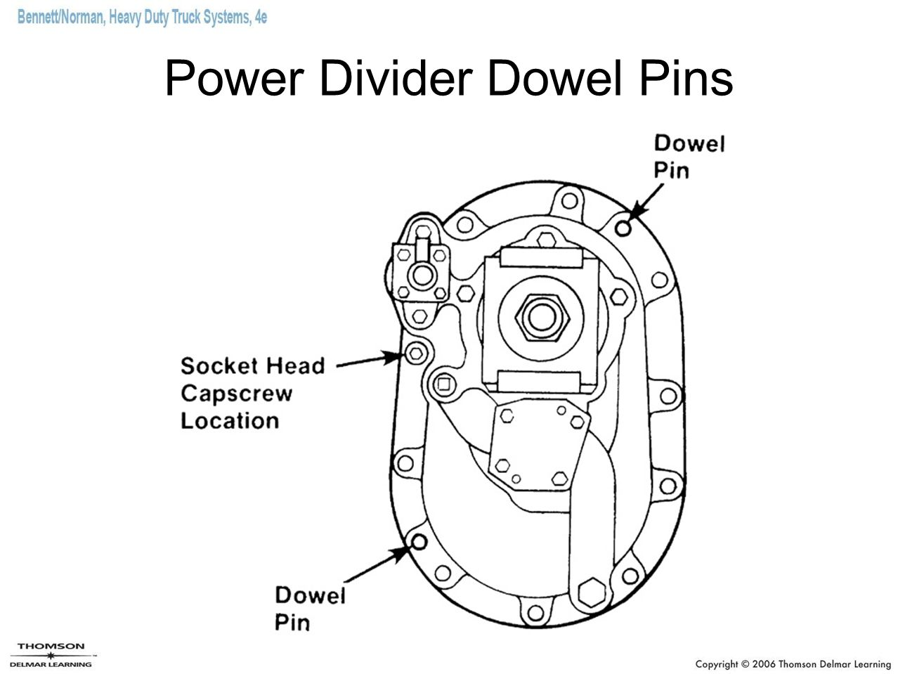 Power Divider Dowel Pins