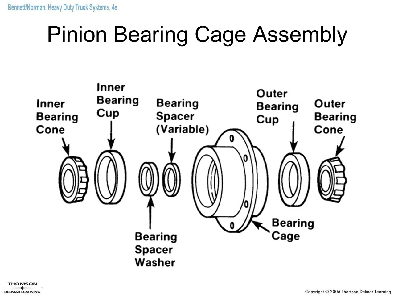 Pinion Bearing Cage Assembly